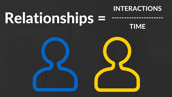 Relationships = Interactions over time
